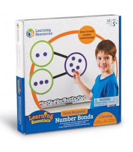 Magnetic Number Bonds